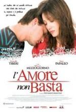 L'amore Non Basta (2008) afişi