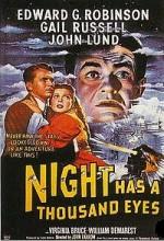Night Has A Thousand Eyes (1948) afişi
