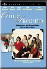 Once A Round
