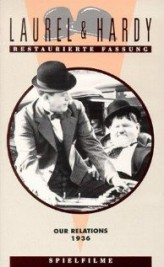 Our Relations (1936) afişi