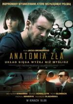 Anatomia Zla (2015) afişi