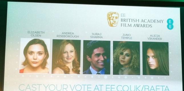 BAFTA'nın kazananı Argo