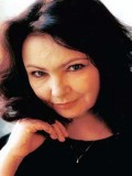 Anna Dymna profil resmi