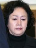 Kim Chang Sook profil resmi